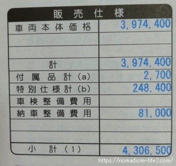 キャンピングカー購入価格2
