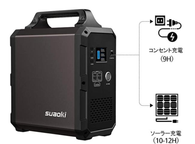 SuaokiG1200充電方法