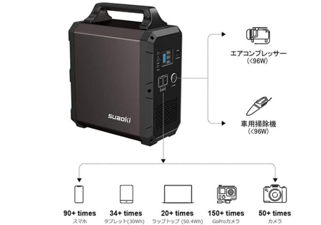 SuaokiG1200出力性能
